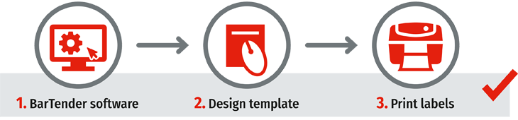 Workflow design labels yourself