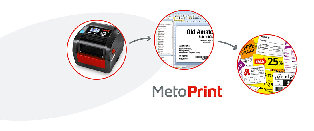 The Meto Print components