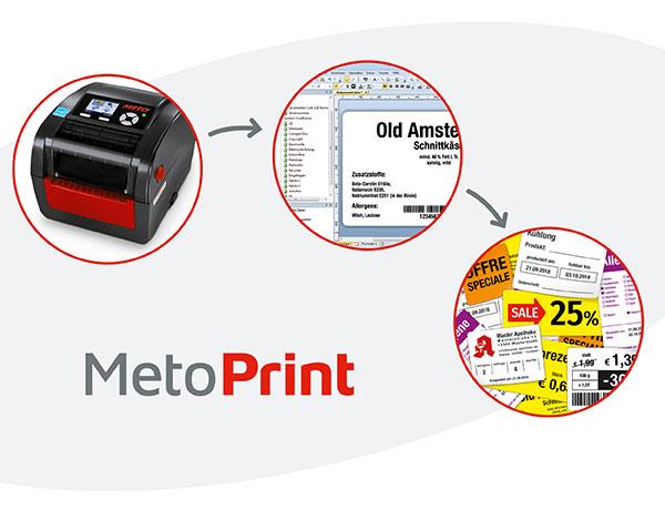 Die Komponenten von Meto Print