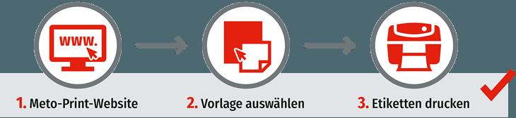 Workflow Standard-Druckvorlagen